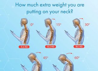 neck-mobile